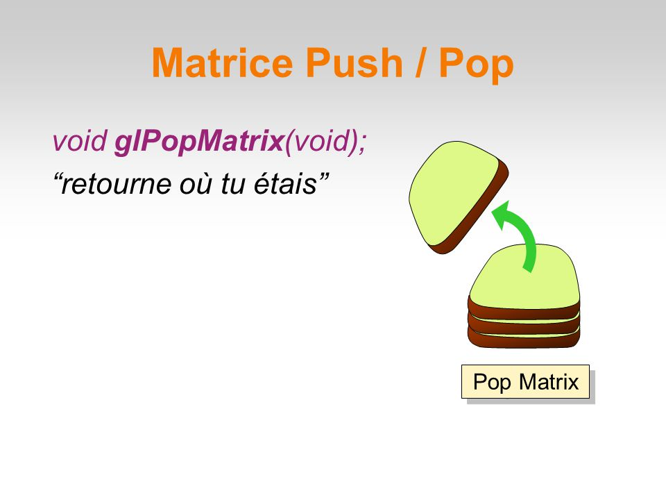 Matrice Push / Pop Pop Matrix void glPopMatrix(void); retourne où tu étais