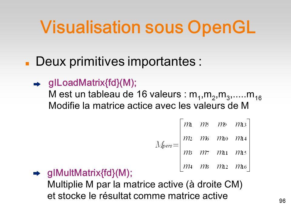 Visualisation sous OpenGL Deux primitives importantes : glLoadMatrix{fd}(M); M est un tableau de 16 valeurs : m 1,m 2,m 3,.....m 16 Modifie la matrice actice avec les valeurs de M glMultMatrix{fd}(M); Multiplie M par la matrice active (à droite CM) et stocke le résultat comme matrice active 96