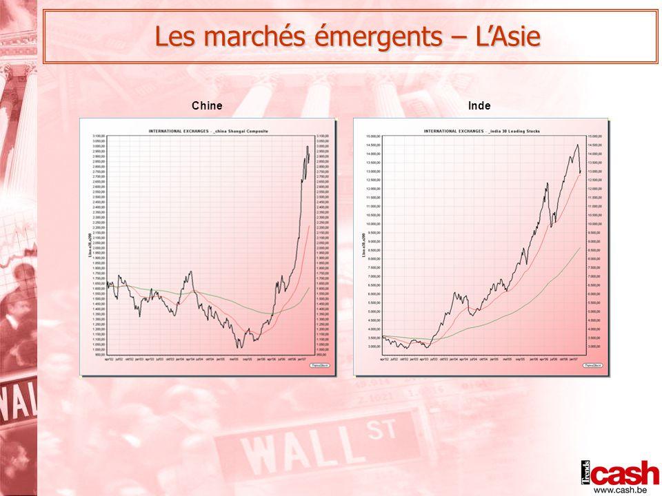 Les marchés émergents – L'Asie ChineInde