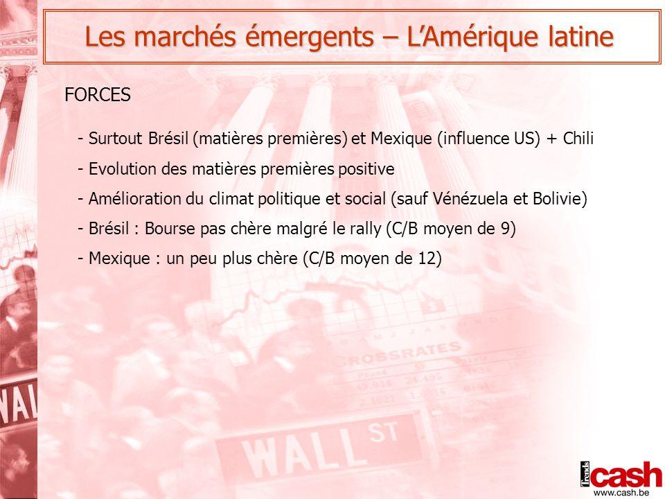 Les marchés émergents – L'Amérique latine FORCES - Surtout Brésil (matières premières) et Mexique (influence US) + Chili - Evolution des matières premières positive - Amélioration du climat politique et social (sauf Vénézuela et Bolivie) - Brésil : Bourse pas chère malgré le rally (C/B moyen de 9) - Mexique : un peu plus chère (C/B moyen de 12)