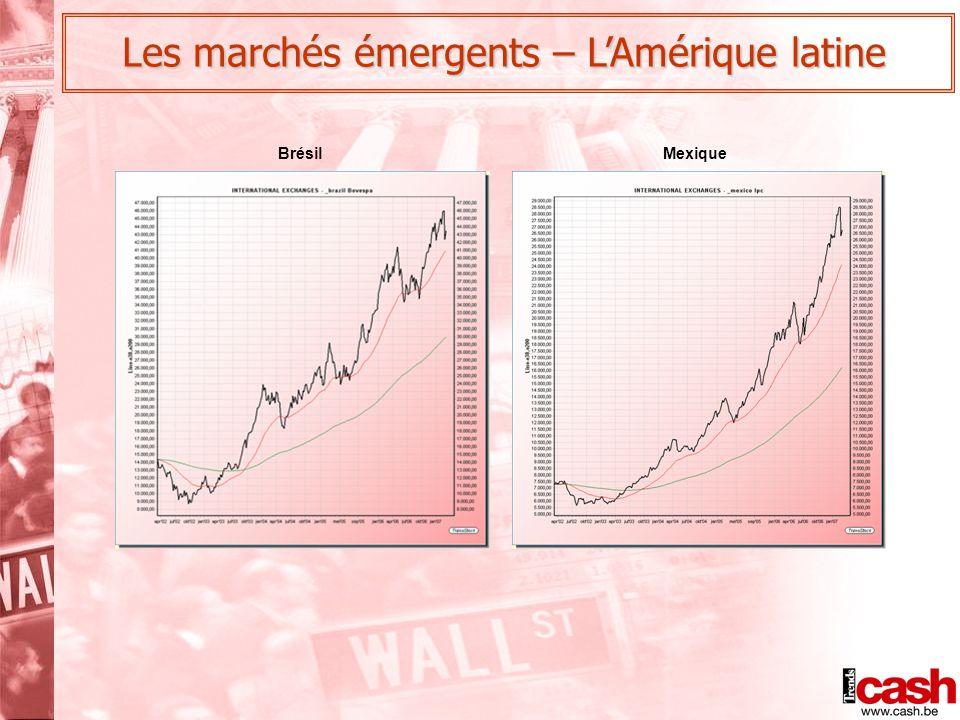 BrésilMexique Les marchés émergents – L'Amérique latine