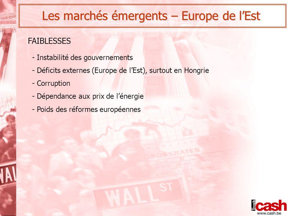 Les marchés émergents – Europe de l'Est FAIBLESSES - Instabilité des gouvernements - Déficits externes (Europe de l'Est), surtout en Hongrie - Corruption - Dépendance aux prix de l'énergie - Poids des réformes européennes