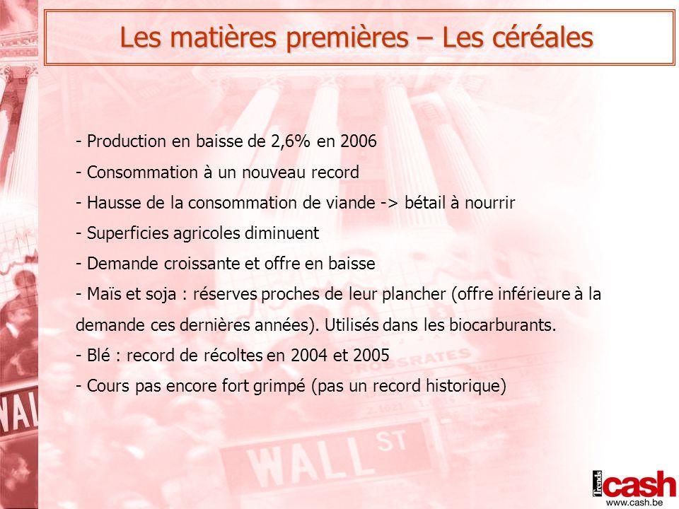 Les matières premières – Les céréales - Production en baisse de 2,6% en 2006 - Consommation à un nouveau record - Hausse de la consommation de viande