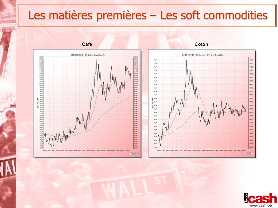 CaféCoton Les matières premières – Les soft commodities