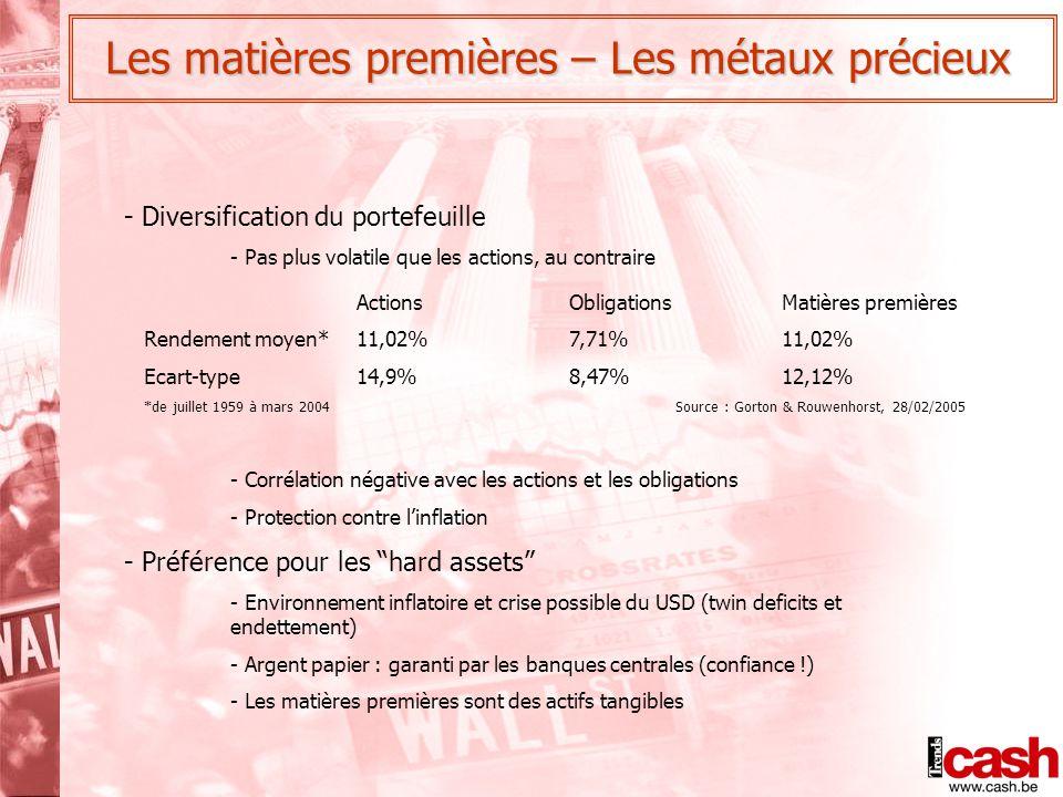 Les matières premières – Les métaux précieux - Diversification du portefeuille - Pas plus volatile que les actions, au contraire - Corrélation négativ