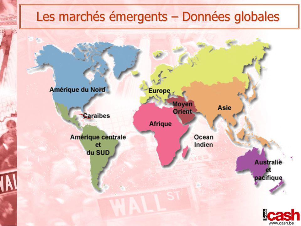 Les marchés émergents – Données globales