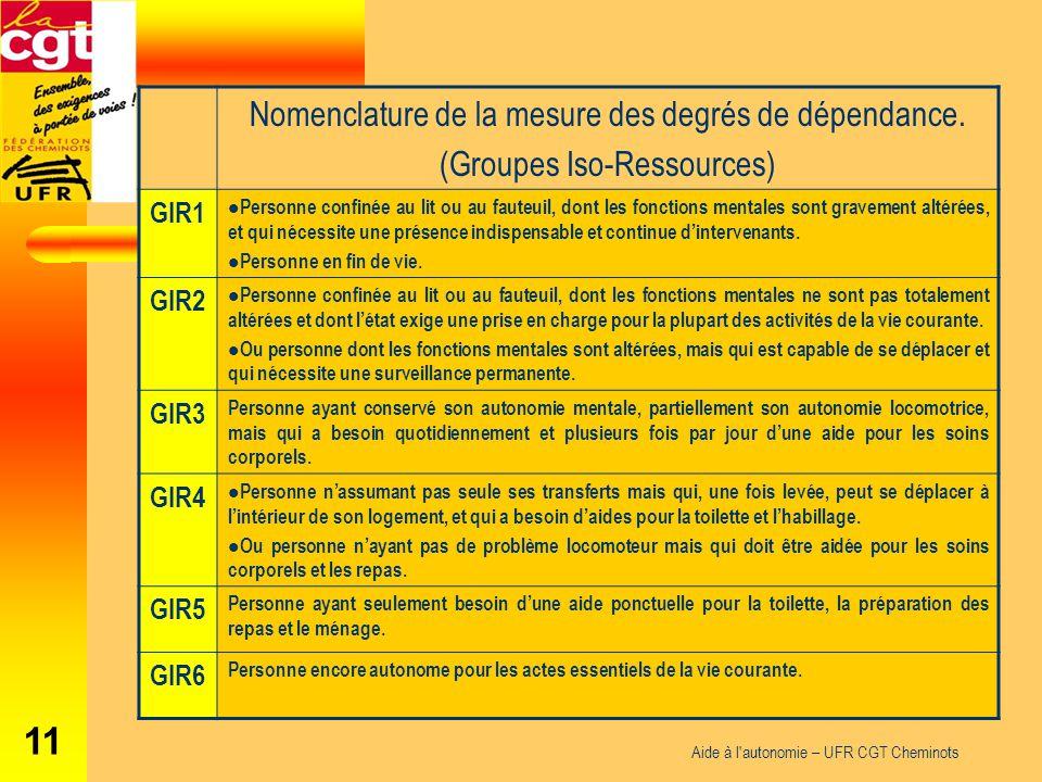 11 Aide à l'autonomie – UFR CGT Cheminots Nomenclature de la mesure des degrés de dépendance. (Groupes Iso-Ressources) GIR1 Personne confinée au lit o