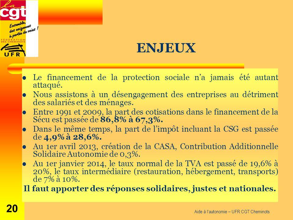 ENJEUX Aide à l'autonomie – UFR CGT Cheminots 20 Le financement de la protection sociale n'a jamais été autant attaqué. Nous assistons à un désengagem