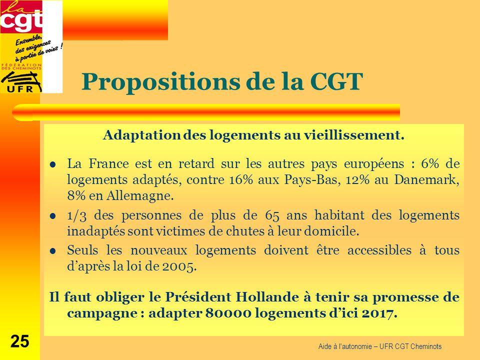 Propositions de la CGT Adaptation des logements au vieillissement. La France est en retard sur les autres pays européens : 6% de logements adaptés, co