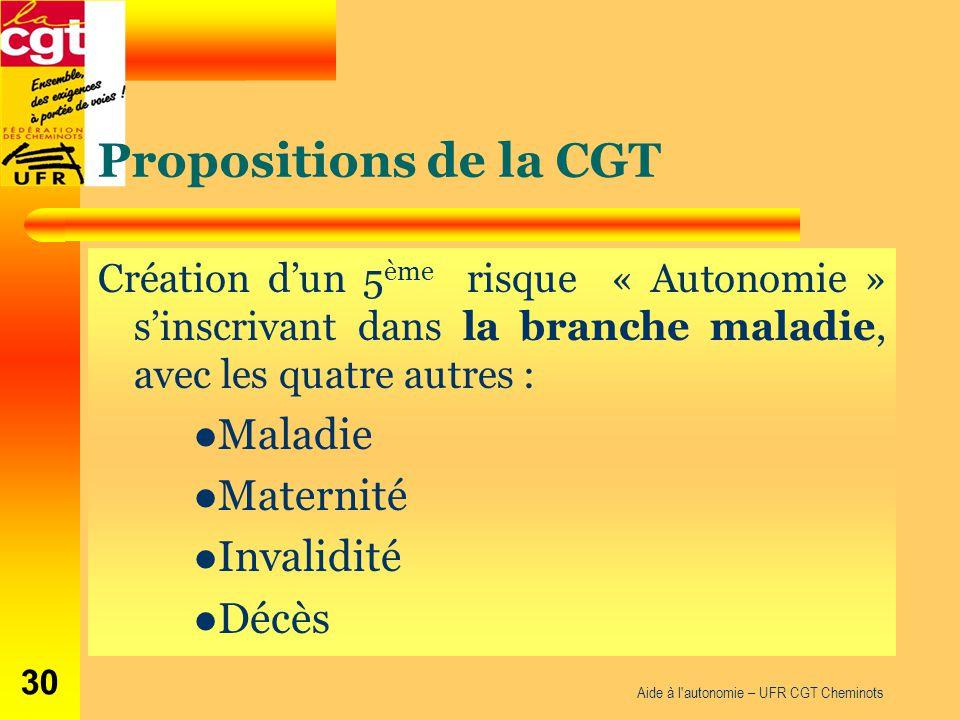 Propositions de la CGT Création d'un 5 ème risque « Autonomie » s'inscrivant dans la branche maladie, avec les quatre autres : Maladie Maternité Inval