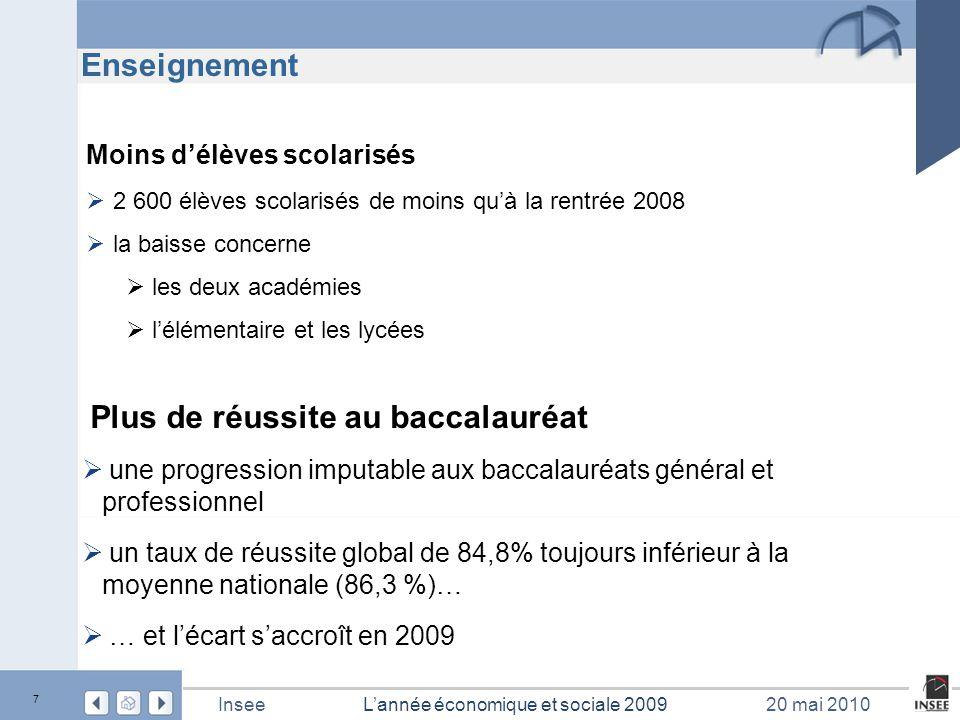 8 L'année économique et sociale 2009Insee20 mai 2010 Activité économique forte baisse dans tous les grands secteurs