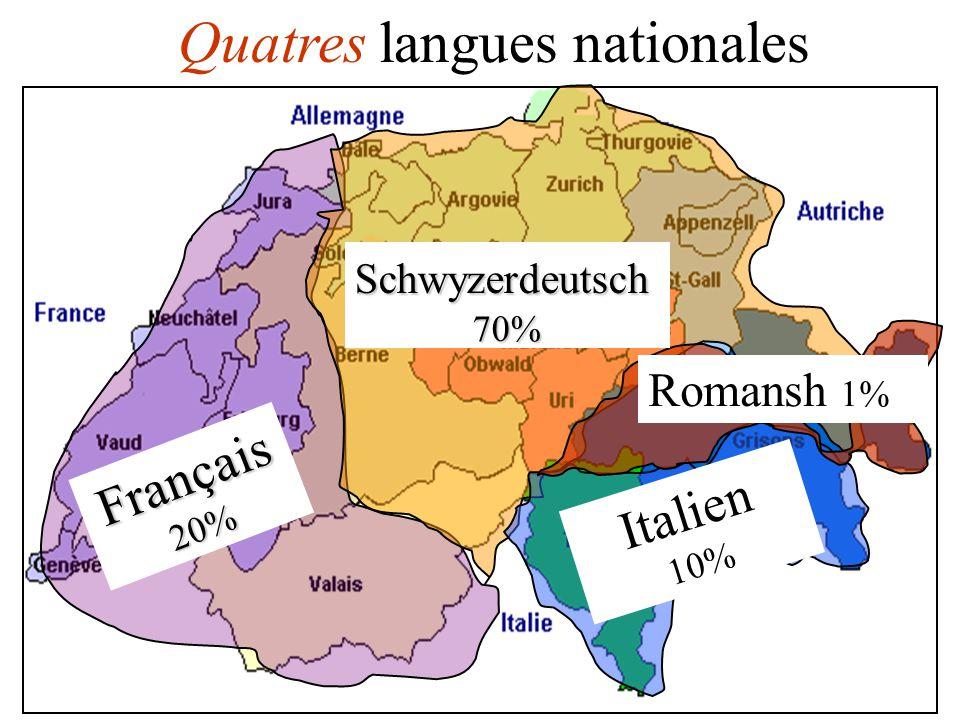 Français 20% Schwyzerdeutsch70% Italien 10% Romansh 1% Quatres langues nationales
