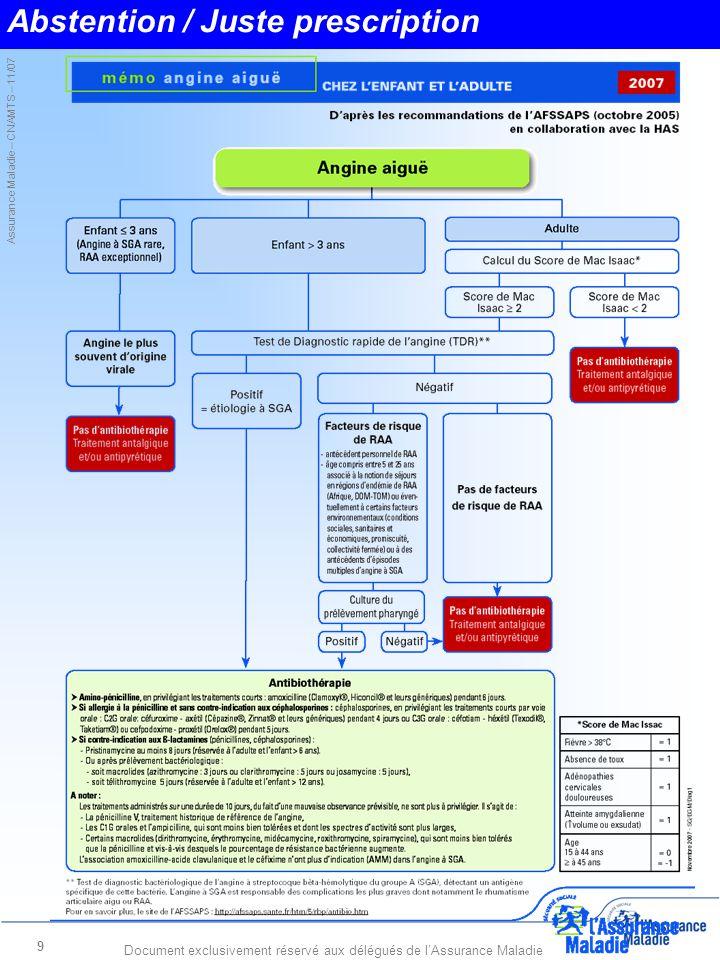 Assurance Maladie – CNAMTS – 11/07 Document exclusivement réservé aux délégués de l'Assurance Maladie 10 Abstention / Juste prescription