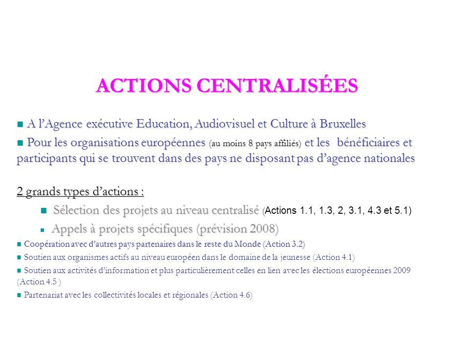 LES ACTIONS CENTRALISÉES du Programme européen Jeunesse en Action