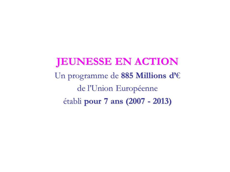 Le nouveau Programme Européen JEUNESSE EN ACTION 2007 - 2013