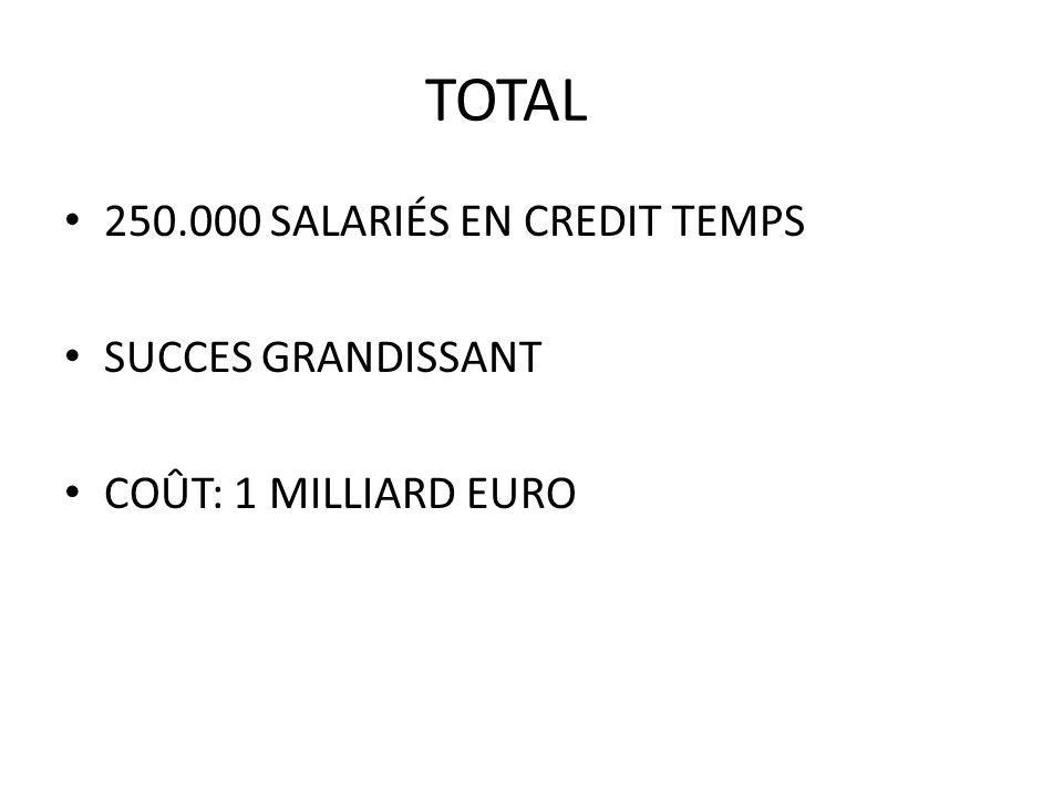 TOTAL 250.000 SALARIÉS EN CREDIT TEMPS SUCCES GRANDISSANT COÛT: 1 MILLIARD EURO
