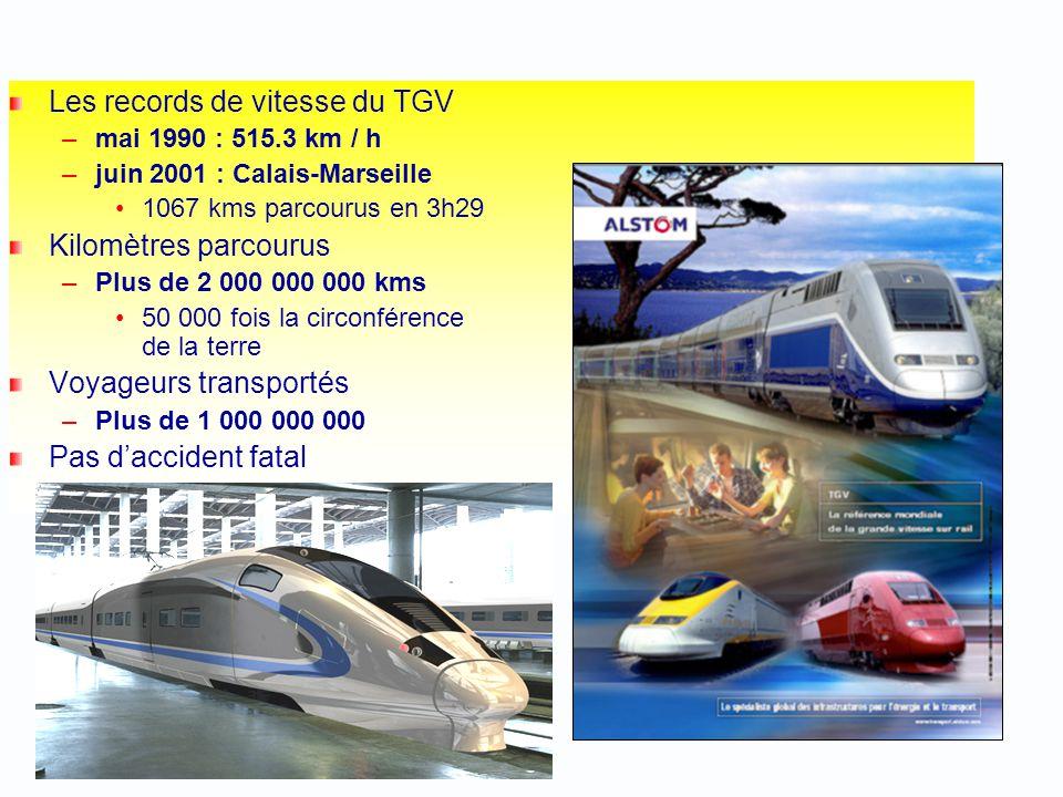 Les records de vitesse du TGV –mai 1990 : 515.3 km / h –juin 2001 : Calais-Marseille 1067 kms parcourus en 3h29 Kilomètres parcourus –Plus de 2 000 000 000 kms 50 000 fois la circonférence de la terre Voyageurs transportés –Plus de 1 000 000 000 Pas d'accident fatal