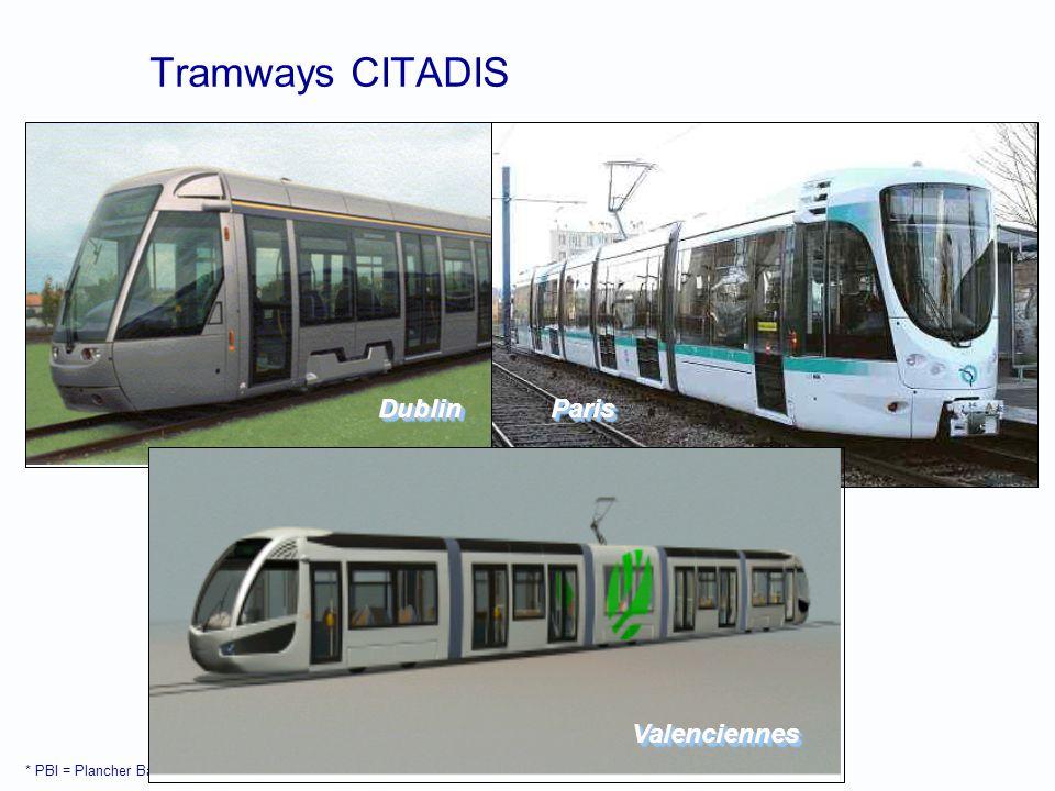 Tramways CITADIS * PBI = Plancher Bas Intégral / PBM = plancher Bas Mixte ParisParis ValenciennesValenciennes DublinDublin