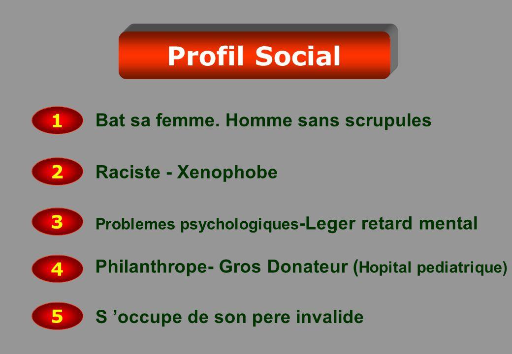 1 2 3 4 5 Profil Social Bat sa femme.