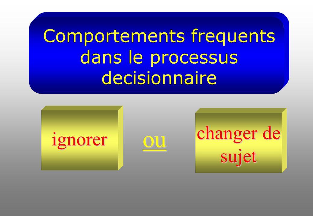 Comportements frequents dans le processus decisionnaire ou ignorer changer de sujet