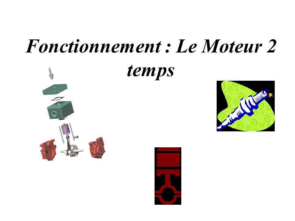 Principe de fonctionnement Pot d 'échappement Carburateur ( Bougie Piston Bielle Vilebrequin Clapets Fonctionnement Allumage segment Chemise du cylindre cylindre