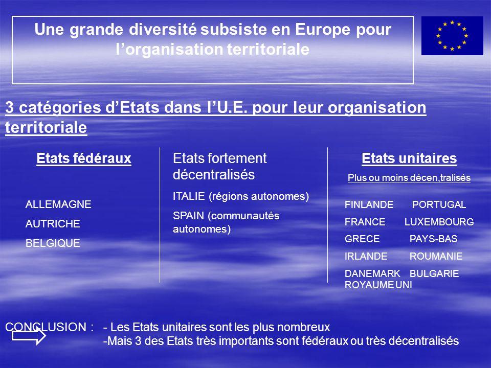 3 catégories d'Etats dans l'U.E. pour leur organisation territoriale Une grande diversité subsiste en Europe pour l'organisation territoriale Etats fé