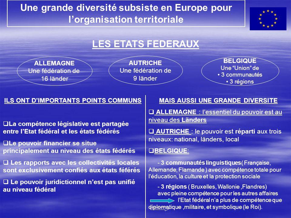 """Une grande diversité subsiste en Europe pour l'organisation territoriale LES ETATS FEDERAUX AUTRICHE Une fédération de 9 länder BELGIQUE Une """"Union"""" d"""