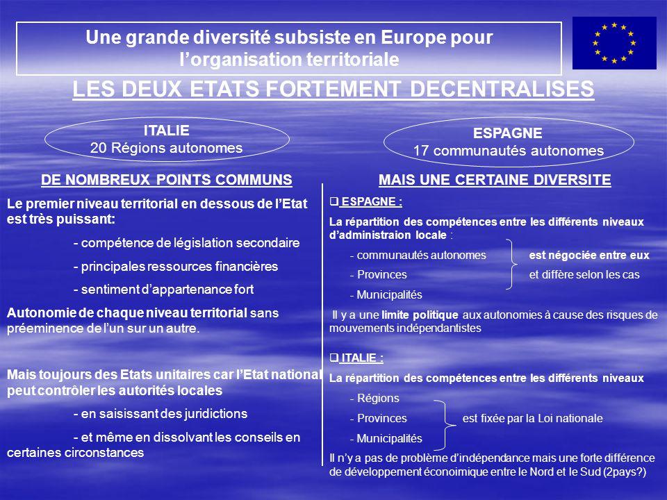 Une grande diversité subsiste en Europe pour l'organisation territoriale LES DEUX ETATS FORTEMENT DECENTRALISES ESPAGNE 17 communautés autonomes ITALI