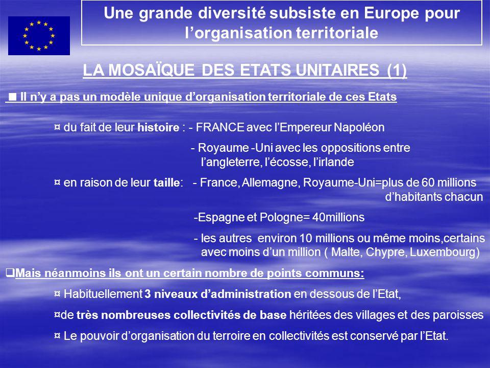 Une grande diversité subsiste en Europe pour l'organisation territoriale LA MOSAÏQUE DES ETATS UNITAIRES (1). Il n'y a pas un modèle unique d'organisa