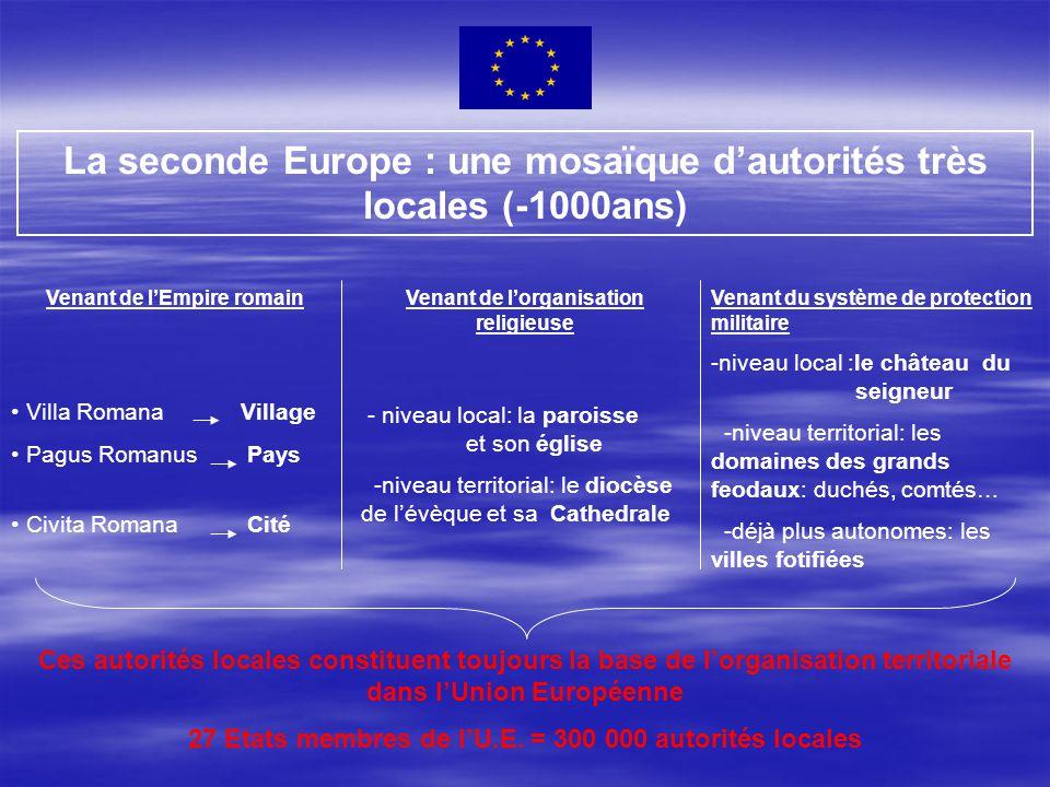 Une grande diversité subsiste en Europe pour l'organisation territoriale LA MOSAÏQUE DES ETATS UNITAIRES (2)  Les Etats unitaires évoluent chacun à leur manière vers plus de décentralisation: ¤ Dans les nouveaux Etats-membres sous l'influence des principes européens ¤Et les anciens Etats-membres évoluent de même vers la décentralisaton Ex :Royaume-Uni Importantes dévolutions de compétences aux Parlements - d'Ecosse -d'Irlande du Nord Ex : France évolution continue Depuis 1982: liberté d'administration des - municipalités - departements - régions Processus continu de transfert de compétences de l'Etat aux collectivités 2002 : Amendement à la Constitution: l'organisation de la République est décentralisée Ex : Danemark Historiquement décentralisé Mais plus encore depuis 1970: -Fusions d'institutions locales pour plus d'efficacité -Développement d'une puissante fonction publique locale -Pas de contrôle de L'Etat mais fort Ombudsman