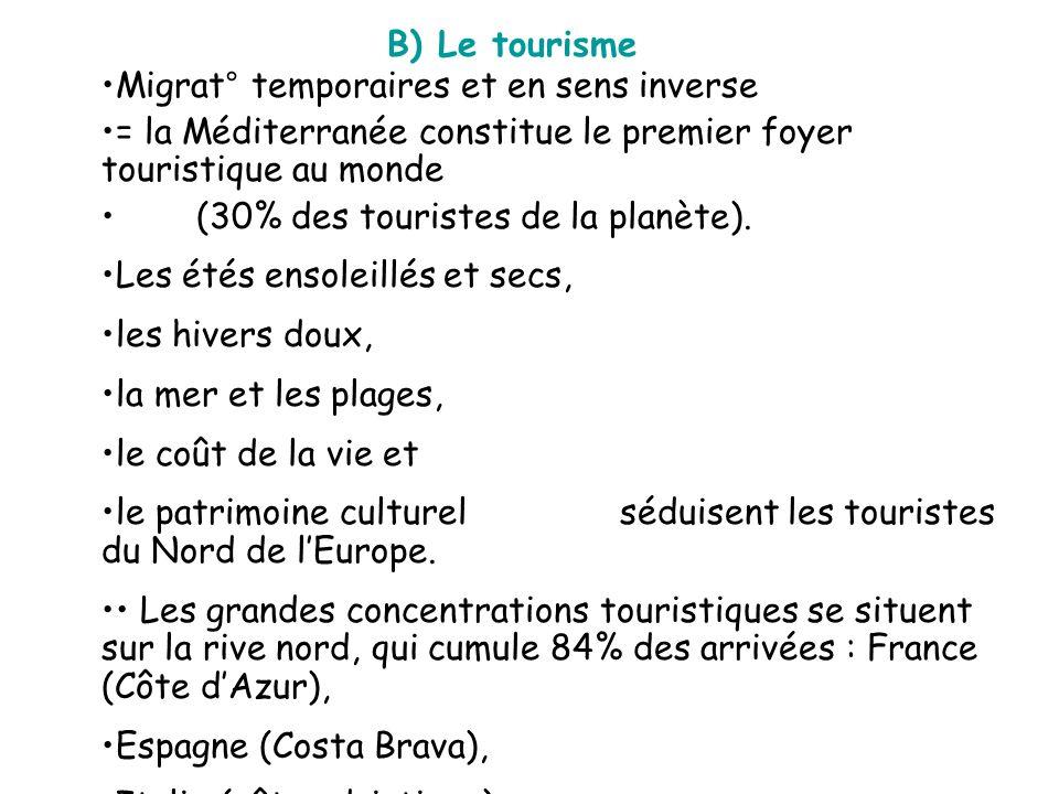 B) Le tourisme Migrat° temporaires et en sens inverse = la Méditerranée constitue le premier foyer touristique au monde (30% des touristes de la planè