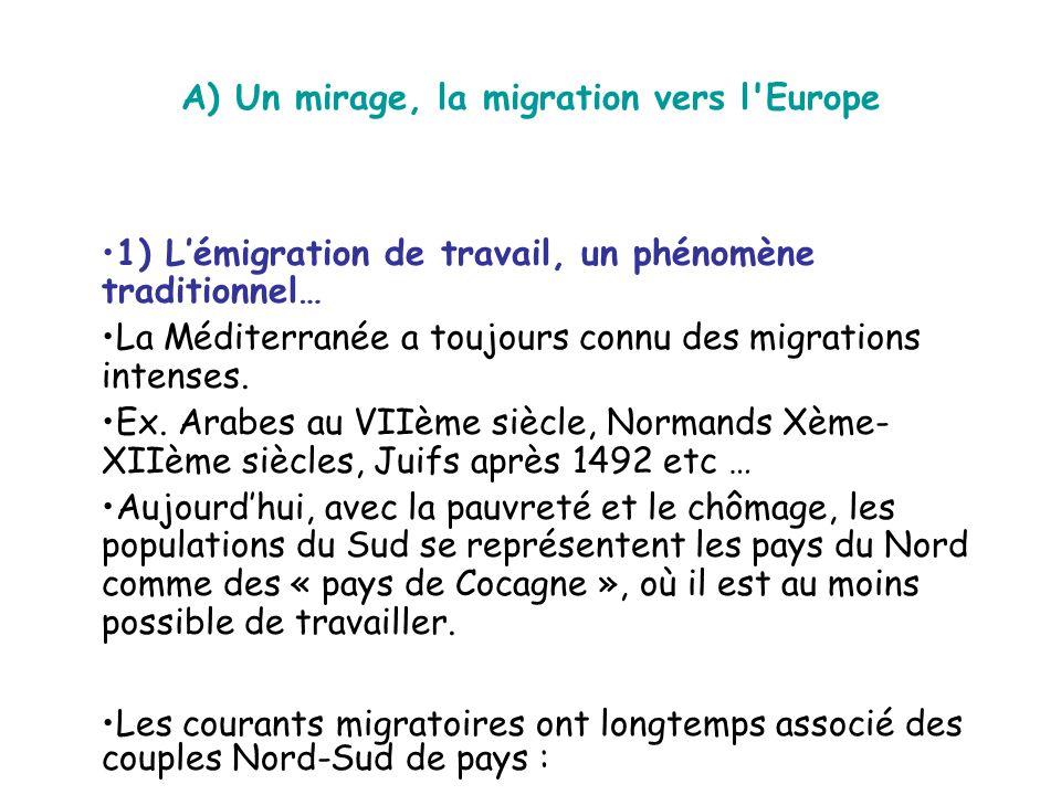 A) Un mirage, la migration vers l'Europe 1) L'émigration de travail, un phénomène traditionnel… La Méditerranée a toujours connu des migrations intens