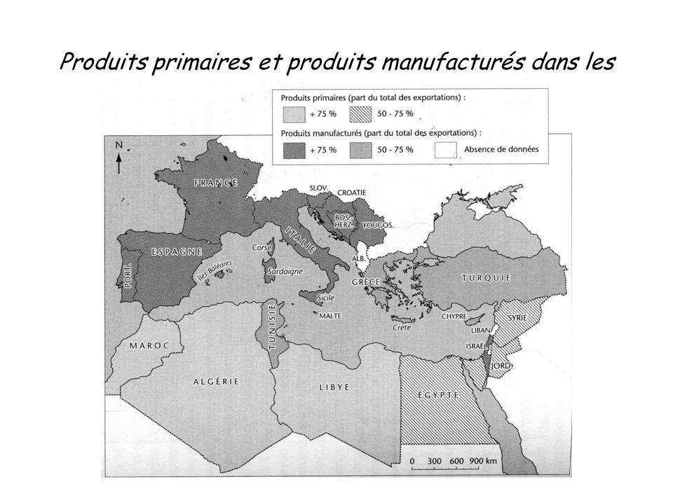 Produits primaires et produits manufacturés dans les exportations