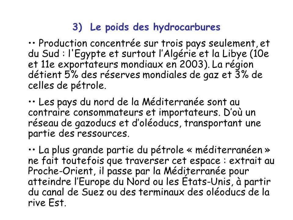 3) Le poids des hydrocarbures Production concentrée sur trois pays seulement, et du Sud : l'Egypte et surtout l'Algérie et la Libye (10e et 11e export