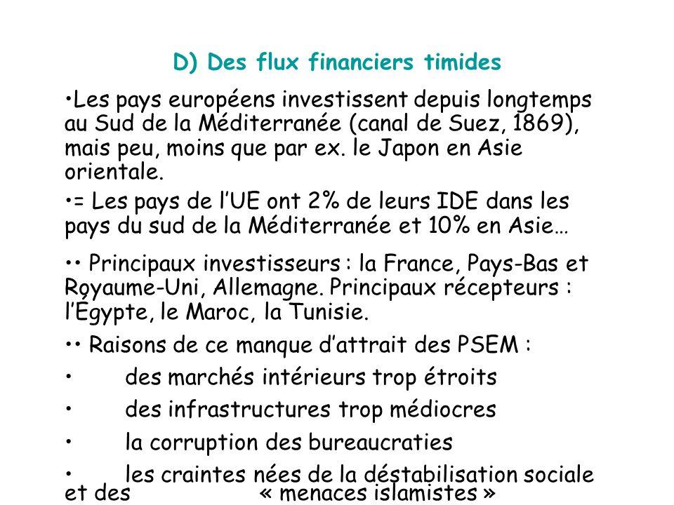 D) Des flux financiers timides Les pays européens investissent depuis longtemps au Sud de la Méditerranée (canal de Suez, 1869), mais peu, moins que p