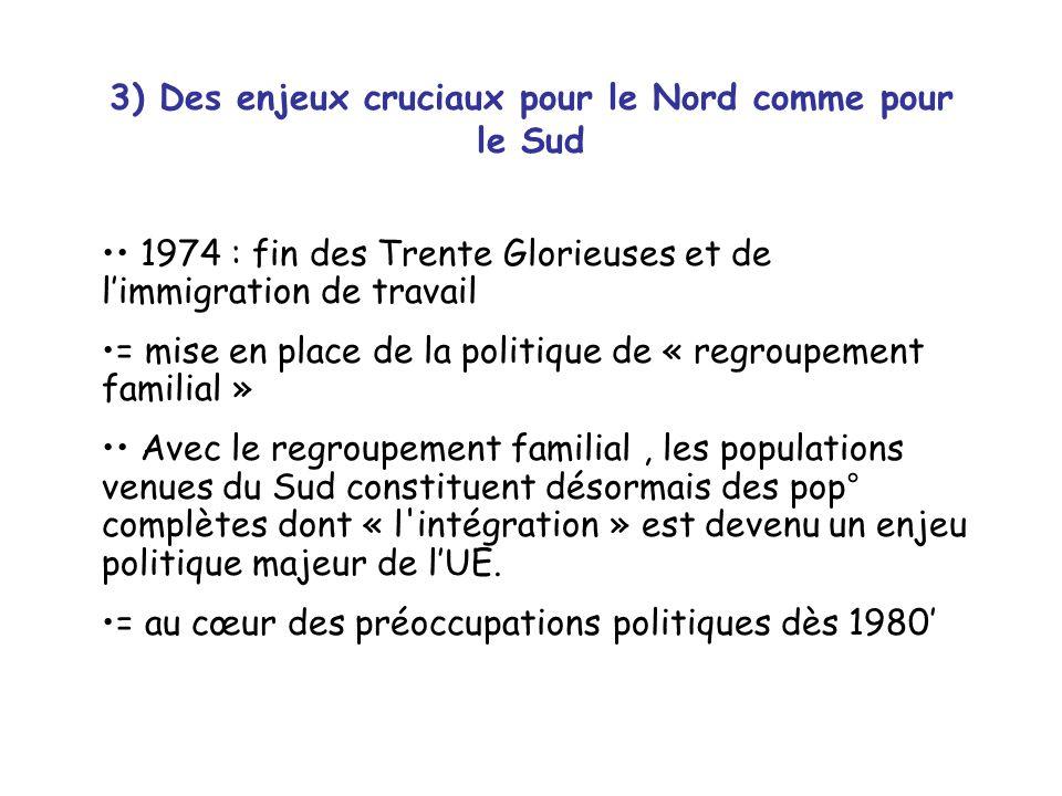 3) Des enjeux cruciaux pour le Nord comme pour le Sud 1974 : fin des Trente Glorieuses et de l'immigration de travail = mise en place de la politique