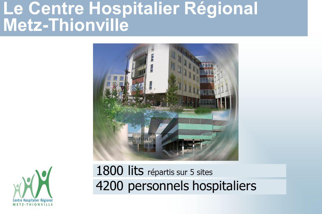 1800 lits répartis sur 5 sites 4200 personnels hospitaliers Le Centre Hospitalier Régional Metz-Thionville