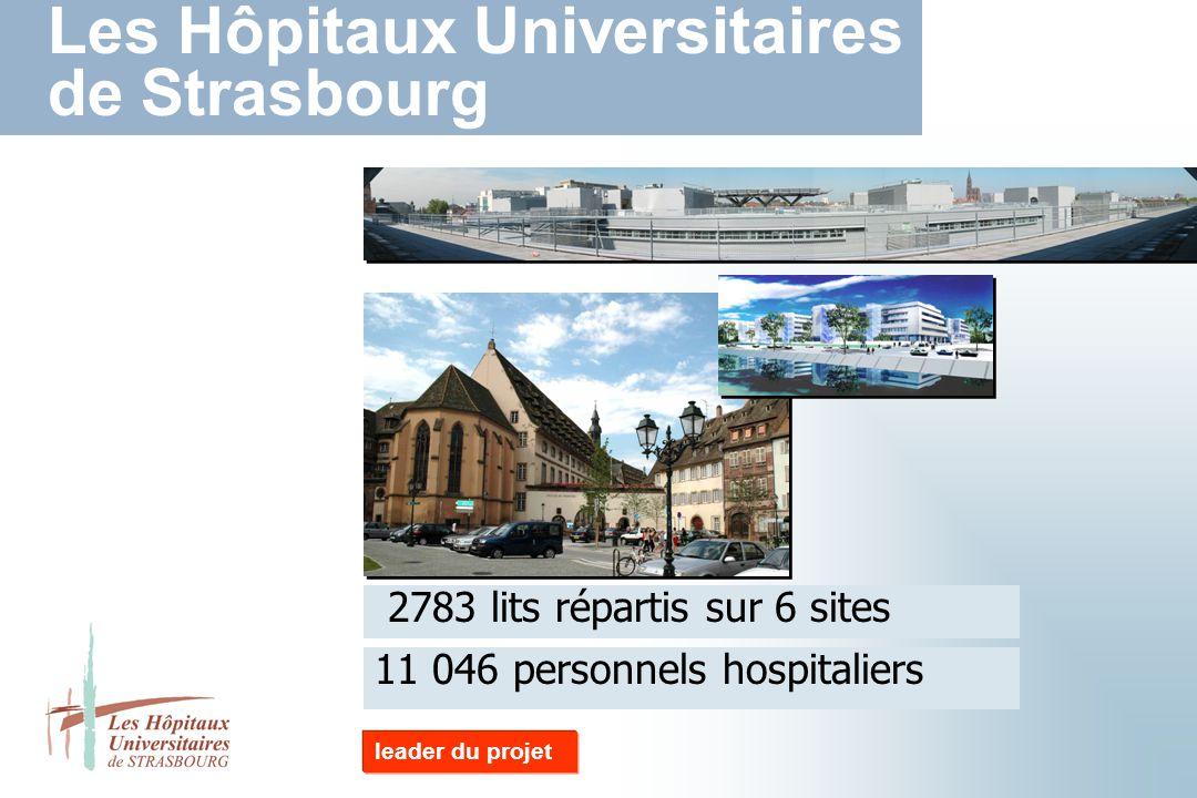 2783 lits répartis sur 6 sites 11 046 personnels hospitaliers leader du projet Les Hôpitaux Universitaires de Strasbourg