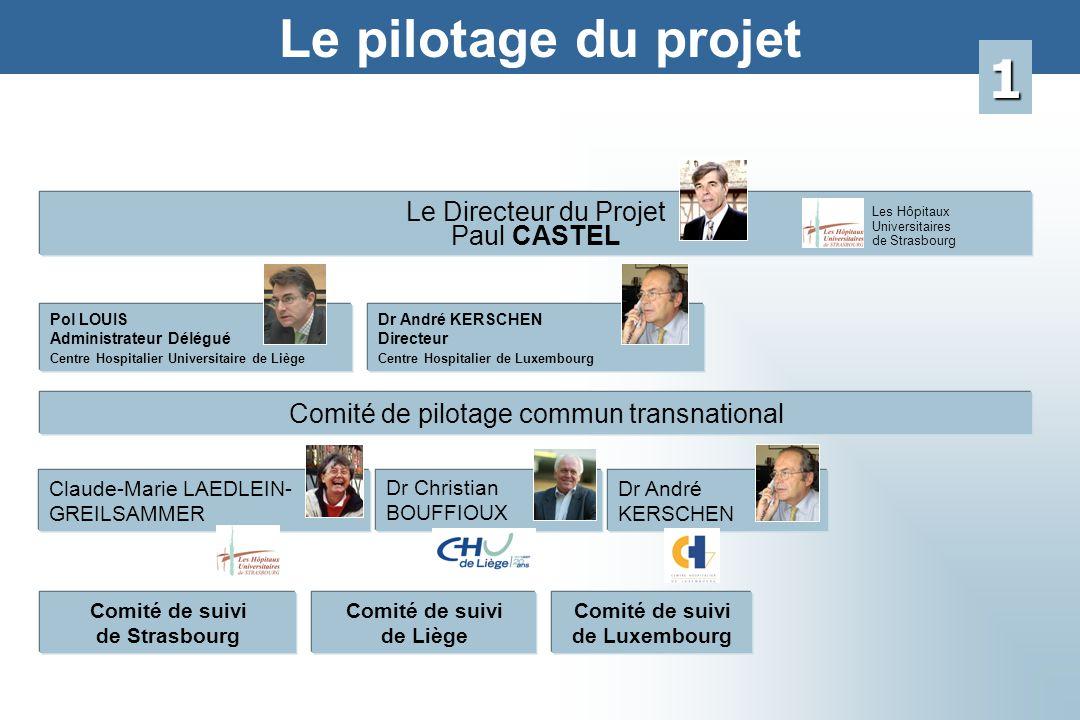 Le Directeur du Projet Paul CASTEL Les Hôpitaux Universitaires de Strasbourg Le pilotage du projet Comité de pilotage commun transnational Claude-Mari