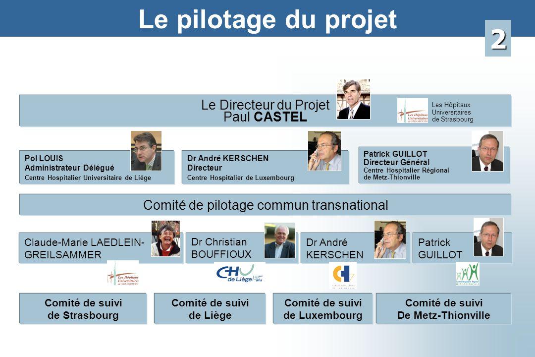Patrick GUILLOT Directeur Général Centre Hospitalier Régional de Metz-Thionville Le Directeur du Projet Paul CASTEL Les Hôpitaux Universitaires de Str