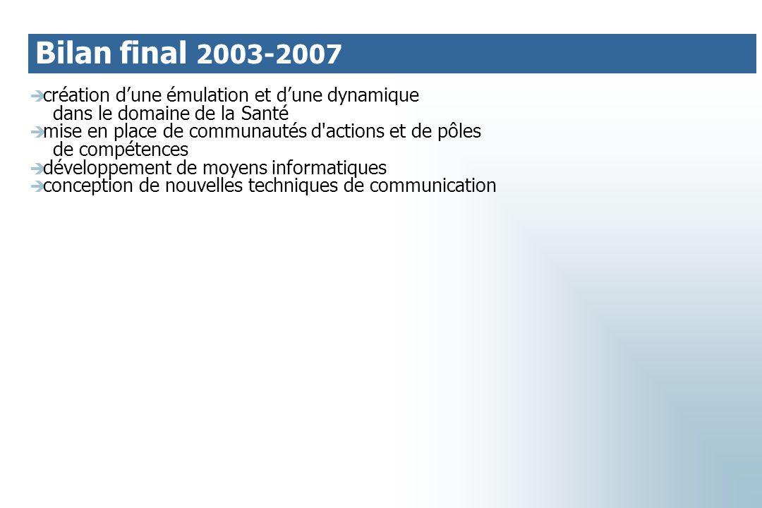  création d'une émulation et d'une dynamique dans le domaine de la Santé  mise en place de communautés d actions et de pôles de compétences  développement de moyens informatiques  conception de nouvelles techniques de communication Bilan final 2003-2007