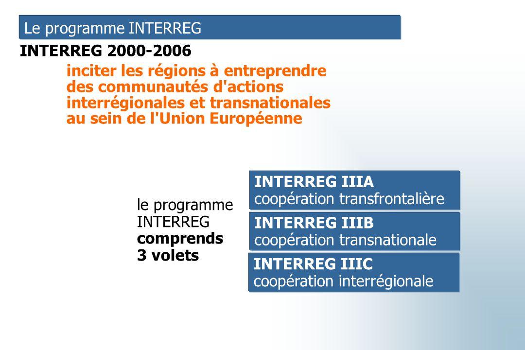 INTERREG 2000-2006 inciter les régions à entreprendre des communautés d'actions interrégionales et transnationales au sein de l'Union Européenne Le pr