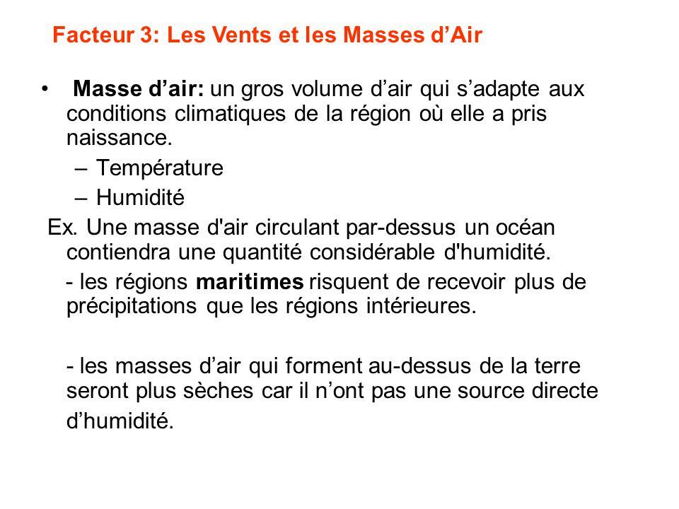 Masse d'air: un gros volume d'air qui s'adapte aux conditions climatiques de la région où elle a pris naissance. –Température –Humidité Ex. Une masse