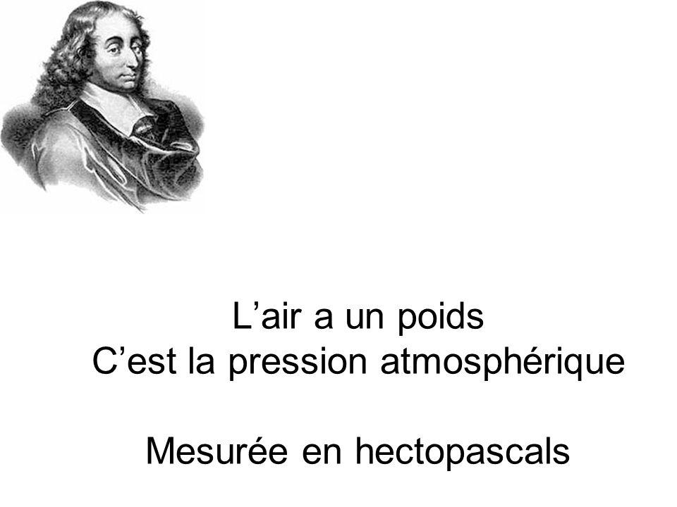 L'air a un poids C'est la pression atmosphérique Mesurée en hectopascals