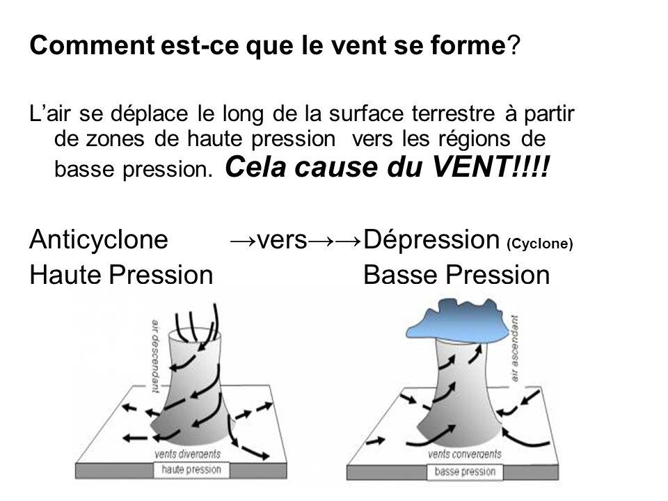 Comment est-ce que le vent se forme? L'air se déplace le long de la surface terrestre à partir de zones de haute pression vers les régions de basse pr