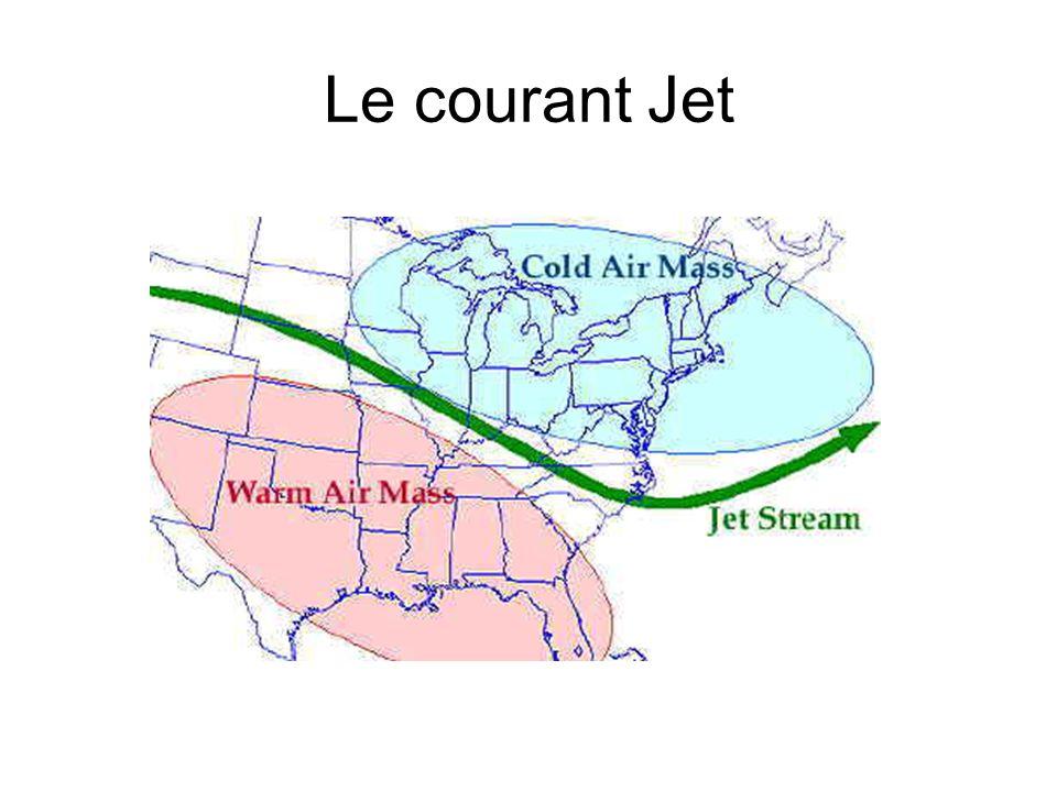 Le courant Jet