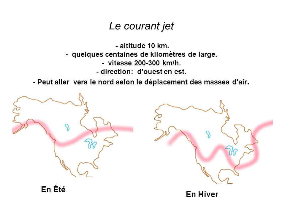 Le courant jet - altitude 10 km. - quelques centaines de kilomètres de large. - vitesse 200-300 km/h. - direction: d'ouest en est. - Peut aller vers l