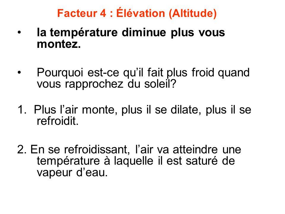 la température diminue plus vous montez. Pourquoi est-ce qu'il fait plus froid quand vous rapprochez du soleil? 1. Plus l'air monte, plus il se dilate