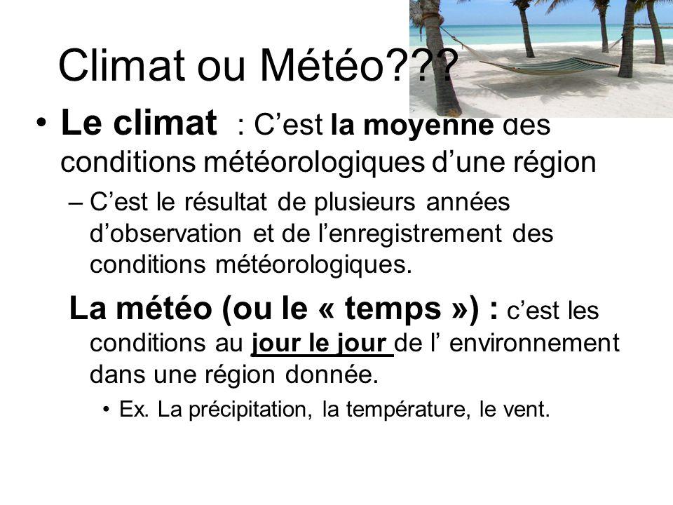  Taille du pays (Nord- Sud, d'Est en Ouest)  Différentes altitudes (chaînes de montagnes, plaines)  Les régions côtières et intérieures (effet modérateur de l'eau)  Les Masses d'air : - Leur pression atmosphérique - Leur température - Leur humidité Facteurs qui influencent le climat