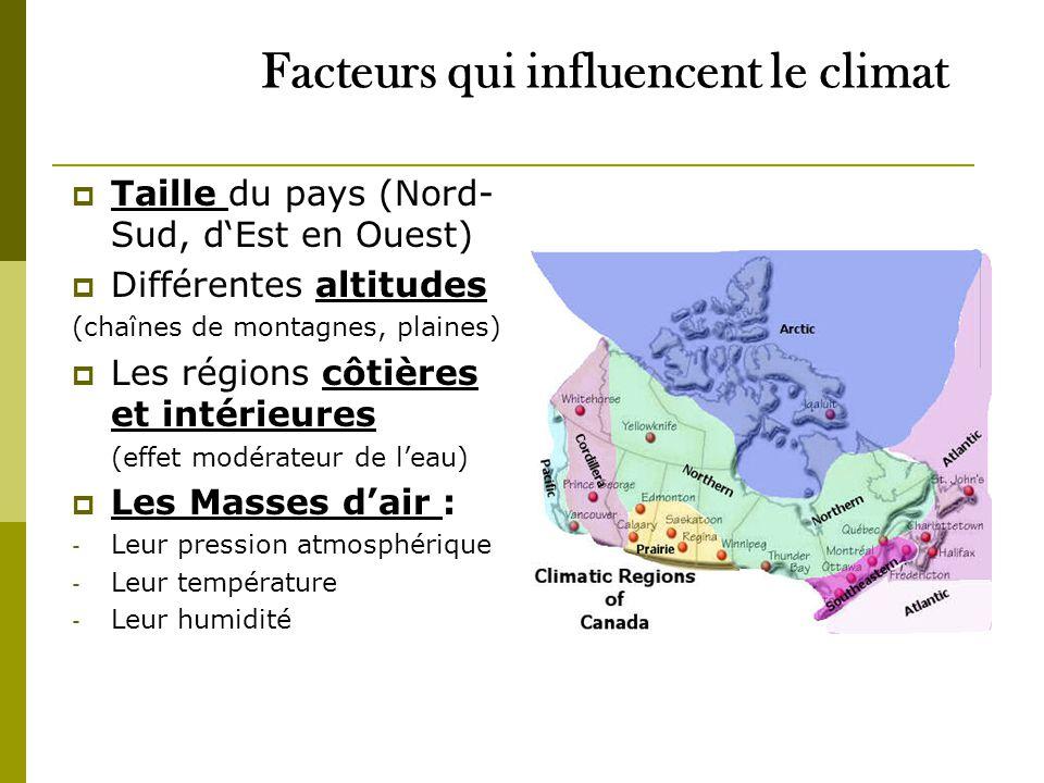  Taille du pays (Nord- Sud, d'Est en Ouest)  Différentes altitudes (chaînes de montagnes, plaines)  Les régions côtières et intérieures (effet modé
